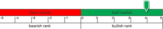 Stocks Trade Signals - Page 3 Long_t10