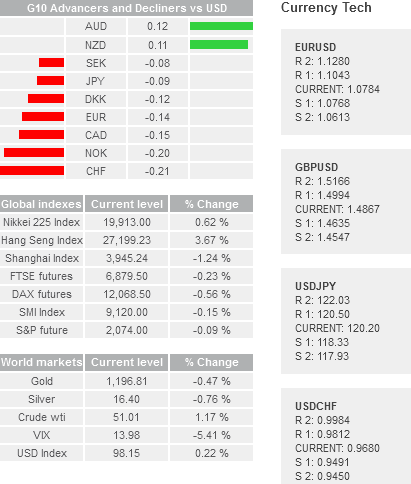 Daily Forex Snapshot  - Page 2 Usdjpy12