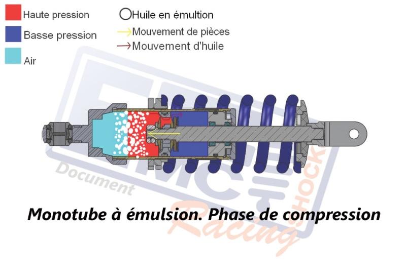 Détails sur certains amortisseurs - Par EMC Monotu10