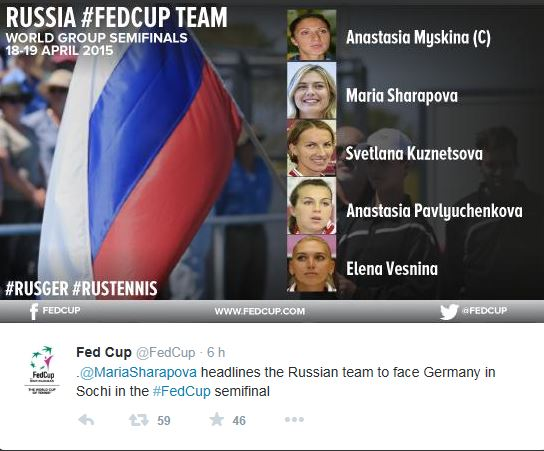 FED CUP 2015 : Groupe Mondial - Page 6 Rissie10
