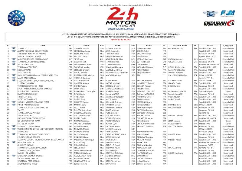 [Endurance] 24 Heures Motos, 18/19 avril 2015 - Page 2 24h_mo10