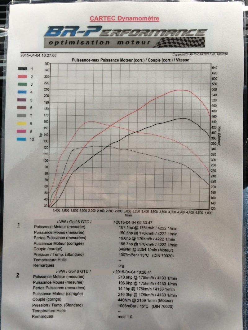 [poys] GTD DSG6 - Gris Carbone - Full Led - Bi-Xénons - Ligne Inox - Reprog BRP - Page 2 Img_5413