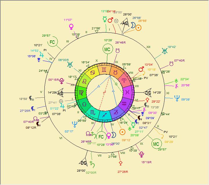 NL du 18 mai 2015 Percen10