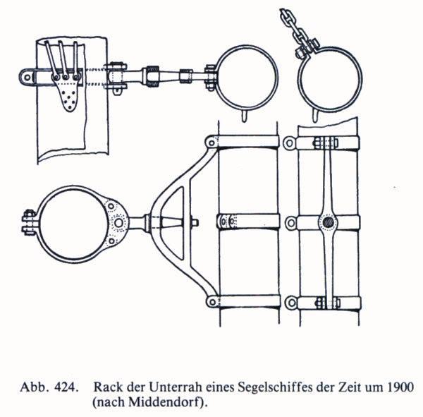 costruzione di goletta, liberamente ispirata a piroscafo cannoniera del XIX secolo - Pagina 2 11008410