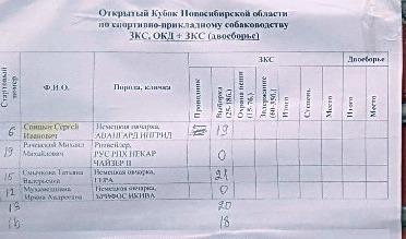 2-3 мая Кубок Новосибирской области по О К Д + З К С, (САСТ) 20992115