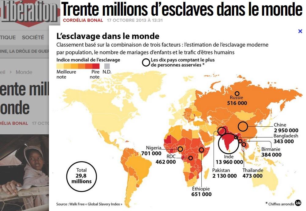 Sans les négriers africains, pas de traite des noirs transatlantique. Sans l'Islam, plus d'esclavage 30_mil10