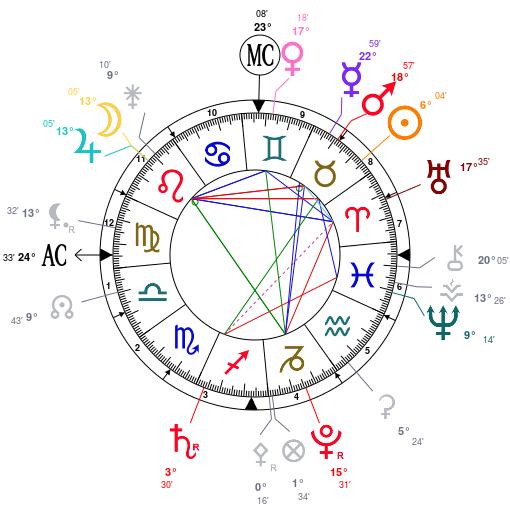 Aspects du mois d'Avril - Page 5 Lune_j10
