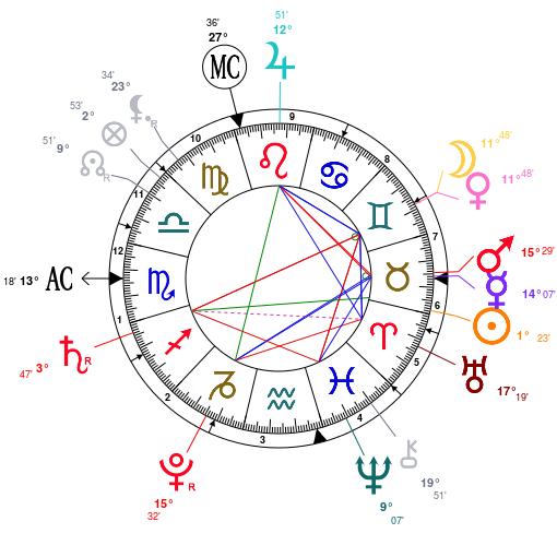 Aspects du mois d'Avril - Page 5 Lune_v10