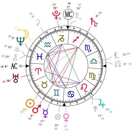 Aspects du mois de MAI - Page 3 Mars_g10