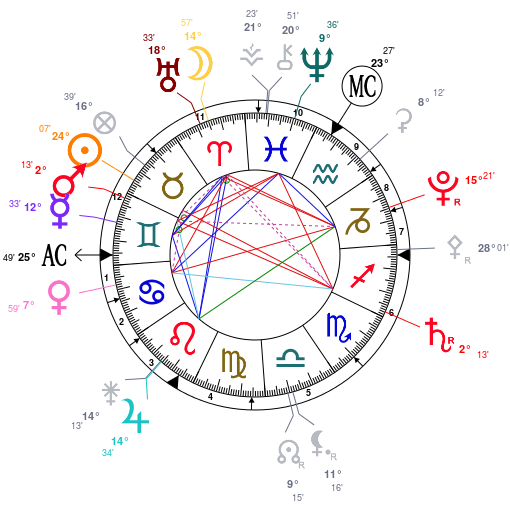 Aspects du mois de MAI - Page 3 Mars_o10