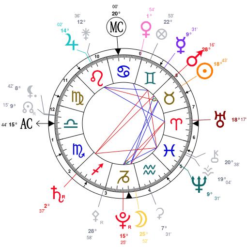 Aspects du mois de MAI - Page 3 Mercur13
