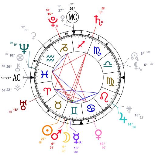Aspects du mois de MAI - Page 5 Mercur14