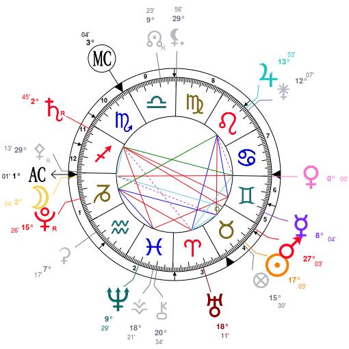 Aspects du mois de MAI - Page 2 Vynus_11