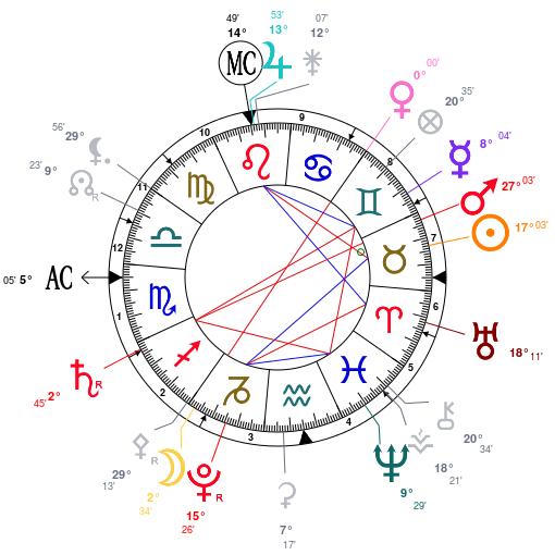 Aspects du mois de MAI - Page 2 Vynus_12