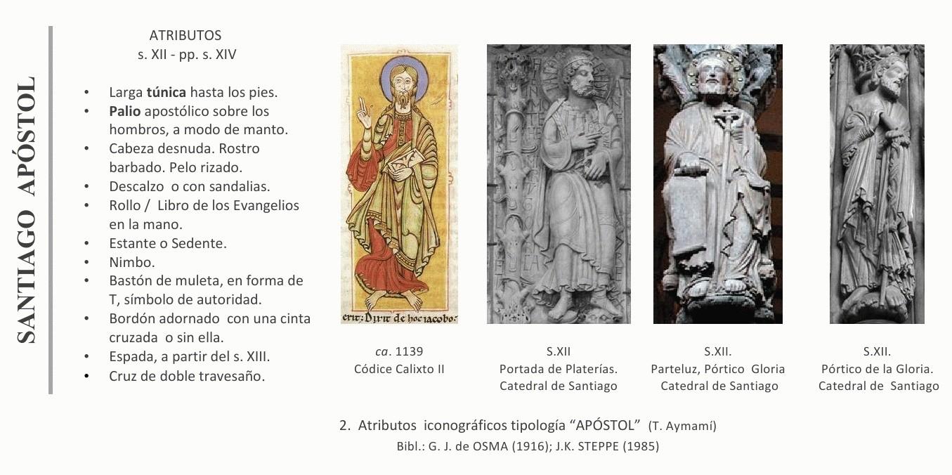 Recopilación medallas Santiago el Mayor. Notas iconográficas Santia10