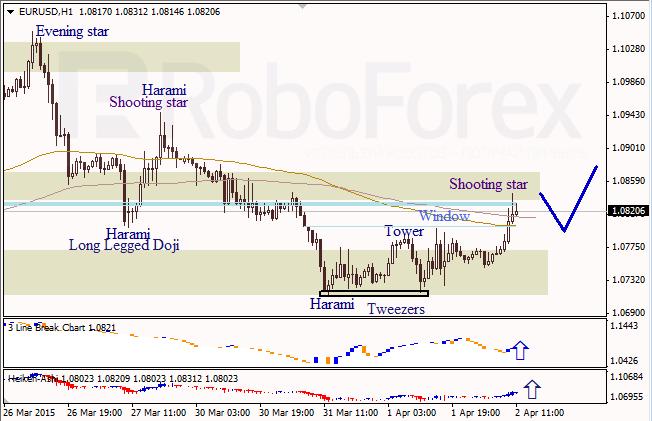 """EURUSD, """"Euro vs. US Dollar"""" Eurusd12"""