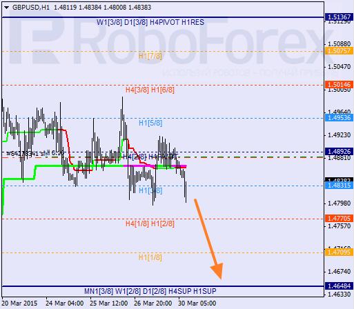 """EURUSD, """"Euro vs. US Dollar"""" Gbpusd10"""