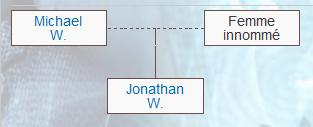 Les plus grandes familles de Nephilim Famill14
