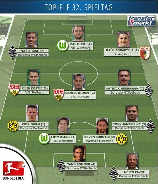 32. Spieltag - Showdown gegen die BSG Leverkusen - Seite 4 Top1111