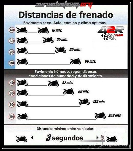 DISTANCIA DE FRENADO 10407010