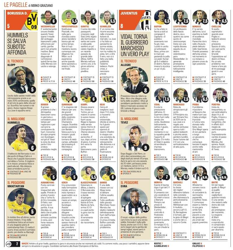 Dortmund - Juventus, 2015.03.18., 20:45 Digi2 C_data10