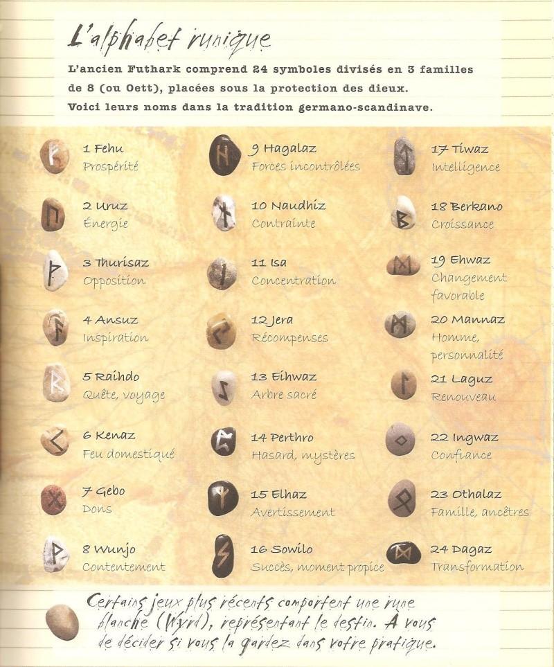 Les Runes Alphab10