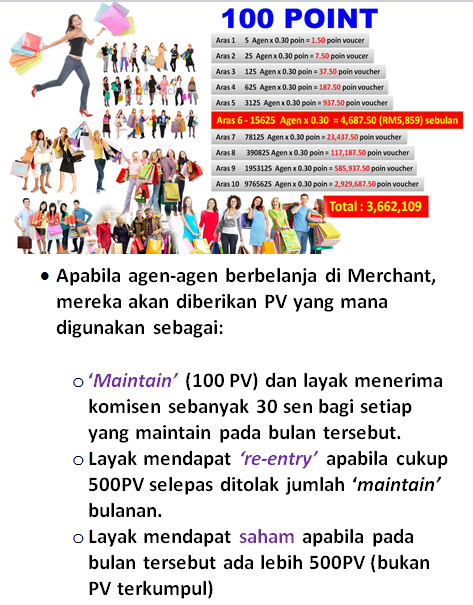 RM60.00 JADI RM6 JUTA 100_po10