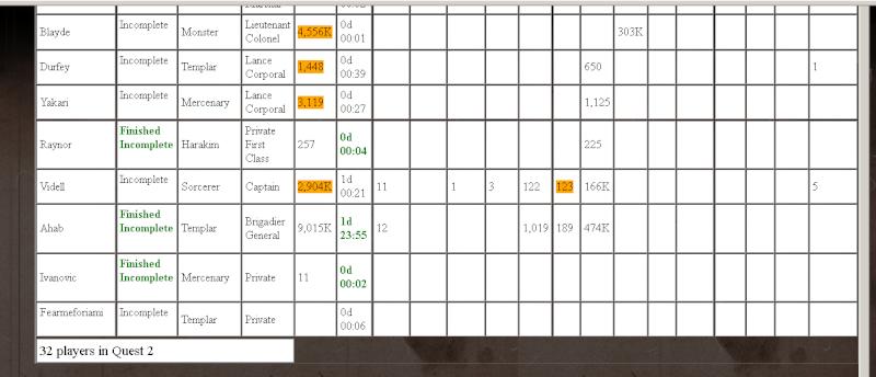 Ahab's champ Q Score110