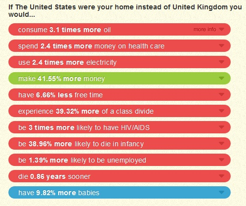 interesting tool to compare nations Uktous10
