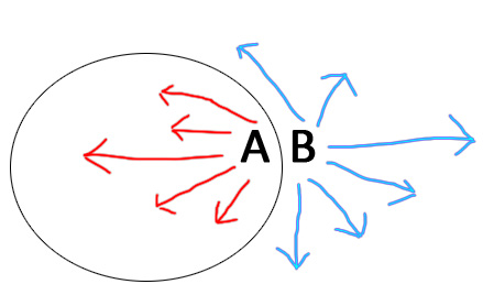 Besoin d'éclaircissement sur mon type, distinctions T/F 5/4. 5_4_in10