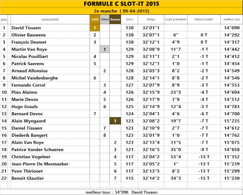 FORMULE C 2015 Fc_15_12