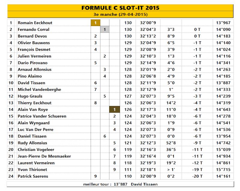 FORMULE C 2015 Fc_15_15