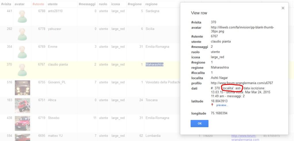 mappa lista ultimi 1000 utenti attivi creata dinamicamente - Pagina 4 Asti10