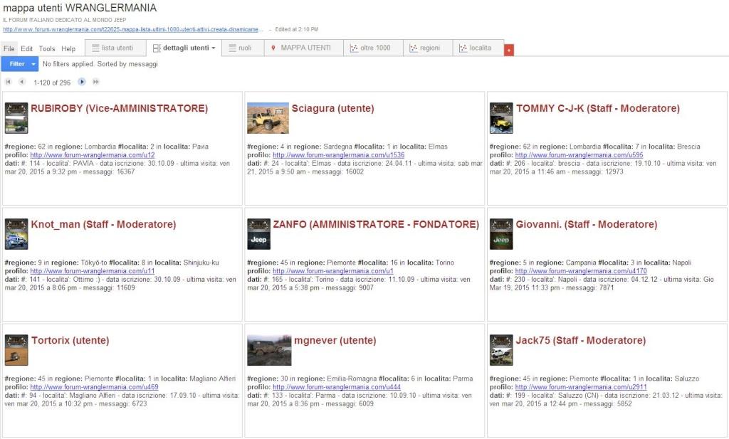 mappa lista ultimi 1000 utenti attivi creata dinamicamente - Pagina 4 Dettag10