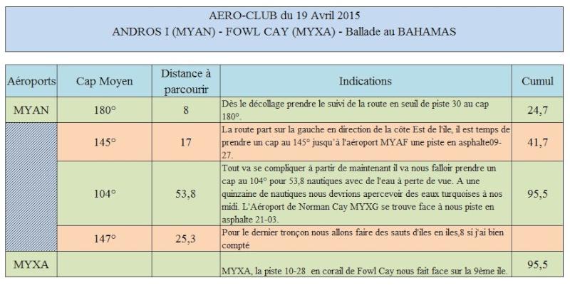Aéro-club au BAHAMAS 3 Nav3_a10