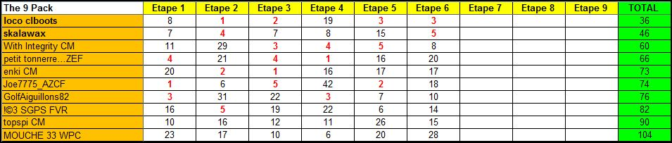 Course 9 Pack LS Public - Page 9 Genera10