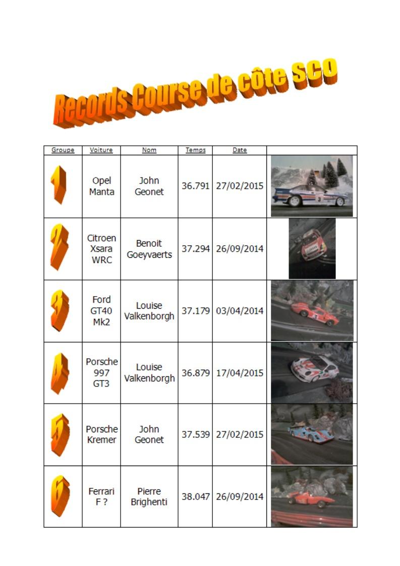 Records course de côte Record11