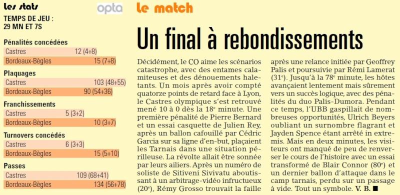 TOP14 - 22ème journée : Castres / UBB - Page 12 Sans_t14
