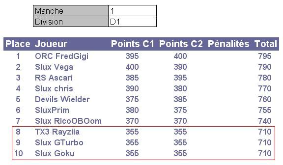 Championnat Ginetta by Starlux - Page 2 D1m110