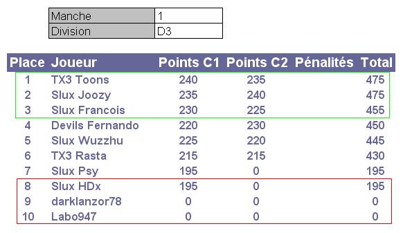 Championnat Ginetta by Starlux - Page 2 D3m110