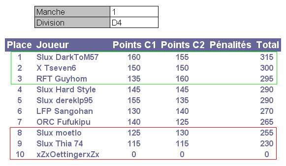 Championnat Ginetta by Starlux - Page 2 D4m111