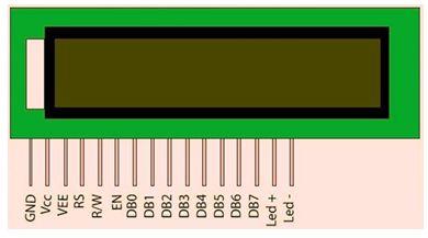 دليل ربط شاشة LCD نوع 2X16 بالميكروكونترولر PIC16F877A مع استخدام المترجم CCS C : 115