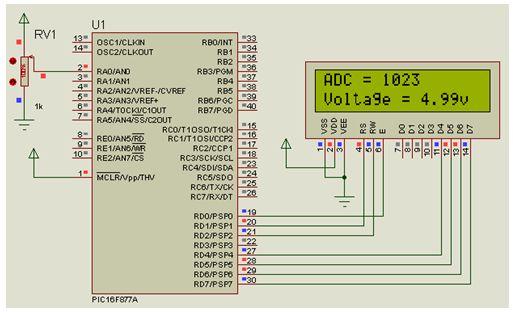 التحويل من تناظرى إلى رقمى مع المترجم CCS C : 117