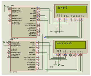 استخدام الموديول USART لتحقيق الاتصال التسلسلى بين PIC و PIC :  126