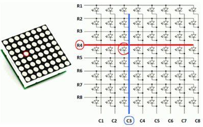 تقنيات عرض الرسائل والإعلانات على شاشات الليد ماتريكس مع المترجم CCS C والمترجم ميكروسى برو: مقدمة : مبدأ  عمل شاشة العرض LED dot matrix : 131