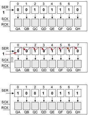 مبدأ برمجة سجل الإزاحة 74164 ، دخل تسلسلى خرج متوازى بدون ماسك مع الليد ماتريكس والمترجم CCS C  :  228