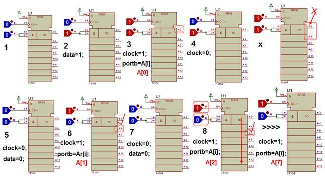 مبدأ برمجة سجل الإزاحة 74164 ، دخل تسلسلى خرج متوازى بدون ماسك مع الليد ماتريكس والمترجم CCS C  :  321