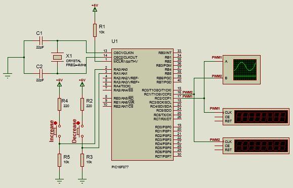 وضع تعديل عرض النبضة PWM بقناتين ، والتحكم فى تزايد وتناقص عرض النبضات : 513