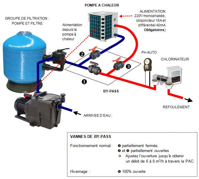 Schema hydraulique Schema10
