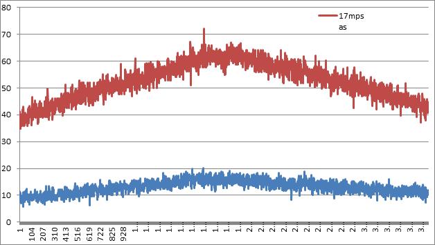 Equivalence des valeurs, échelles et évaluation de la pollution lumineuse Sg17_110